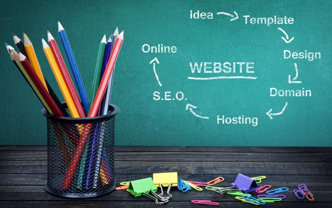 Website Development Waterloo