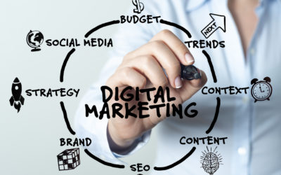 Why Companies are Turning to Digital Marketing to Survive COVID-19
